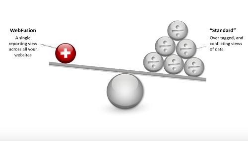 Fusion Analytics, webfusion logo